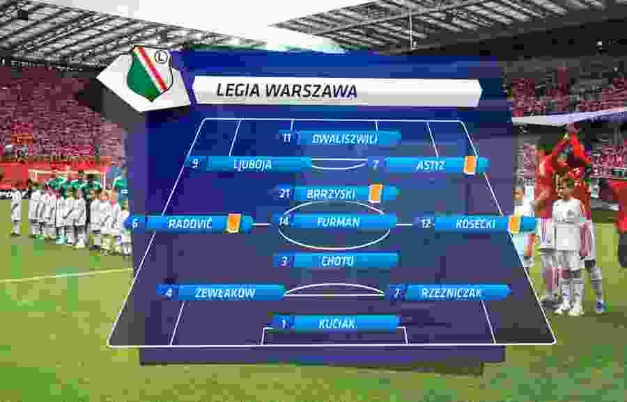 Ekstraklasa – męska rozrywka na najwyższym poziomie